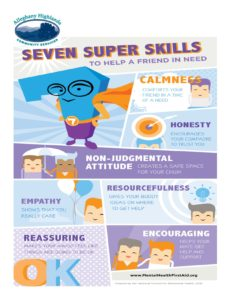 MH Awareness - 7 Super Skills Poster