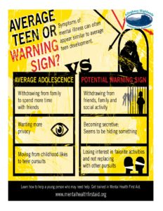 MH Awareness - Average Teen Poster